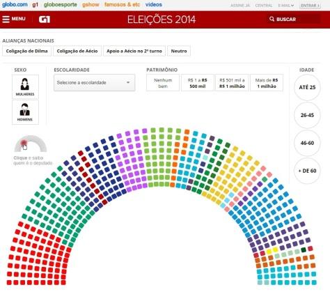 Infográfico Globo