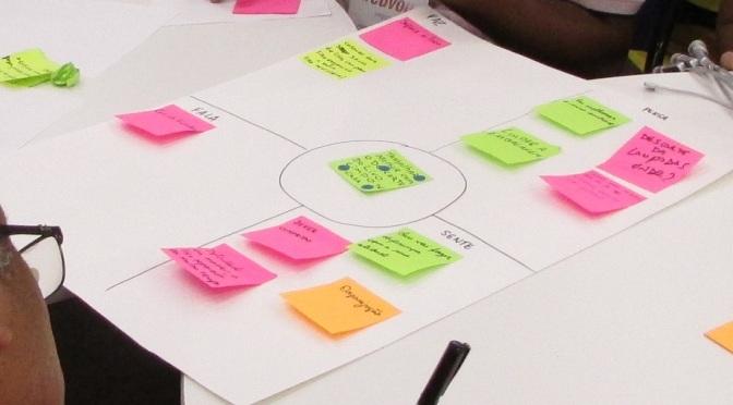 Entenda o seu cliente com Design Thinking!
